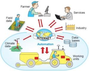 communication-technology-in-society
