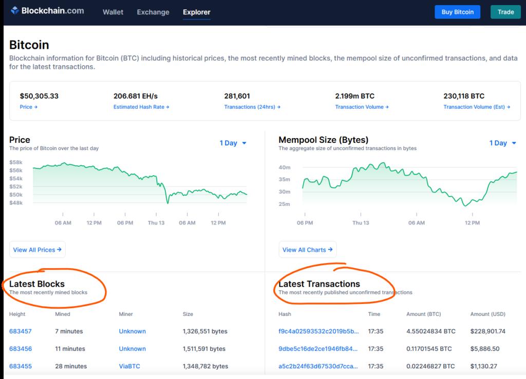 Wie drehen Sie Bitcoin in den Bargeld-Blockchain?